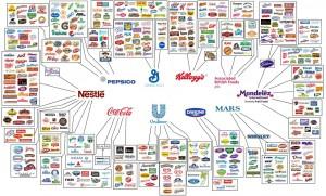 varumärken_livsmedel