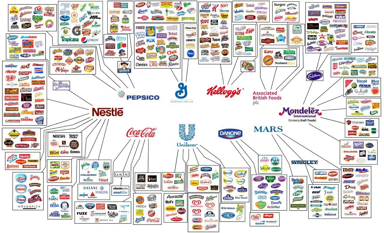 mat handla på nätet